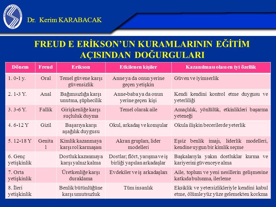 FREUD E ERİKSON'UN KURAMLARININ EĞİTİM AÇISINDAN DOĞURGULARI Dr. Kerim KARABACAK DönemFreudEriksonEtkilenen kişilerKazanılması olası en iyi özellik 1.