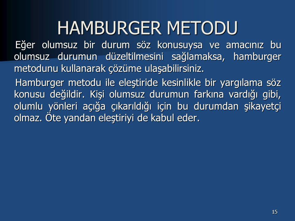 HAMBURGER METODU Eğer olumsuz bir durum söz konusuysa ve amacınız bu olumsuz durumun düzeltilmesini sağlamaksa, hamburger metodunu kullanarak çözüme u