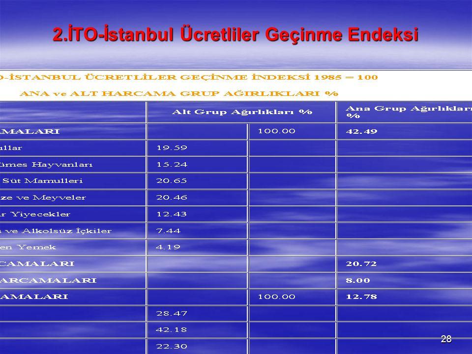 28 2.İTO-İstanbul Ücretliler Geçinme Endeksi