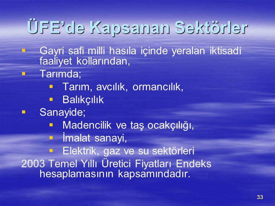 33 ÜFE'de Kapsanan Sektörler   Gayri safi milli hasıla içinde yeralan iktisadi faaliyet kollarından,   Tarımda;   Tarım, avcılık, ormancılık, 
