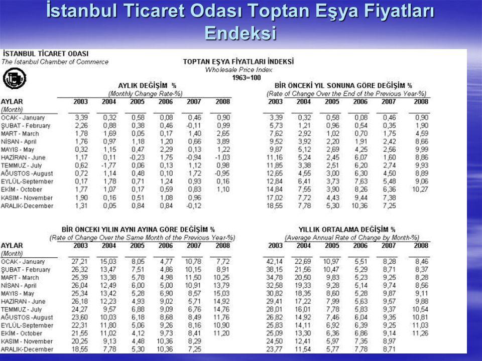 7 İstanbul Ticaret Odası Toptan Eşya Fiyatları Endeksi