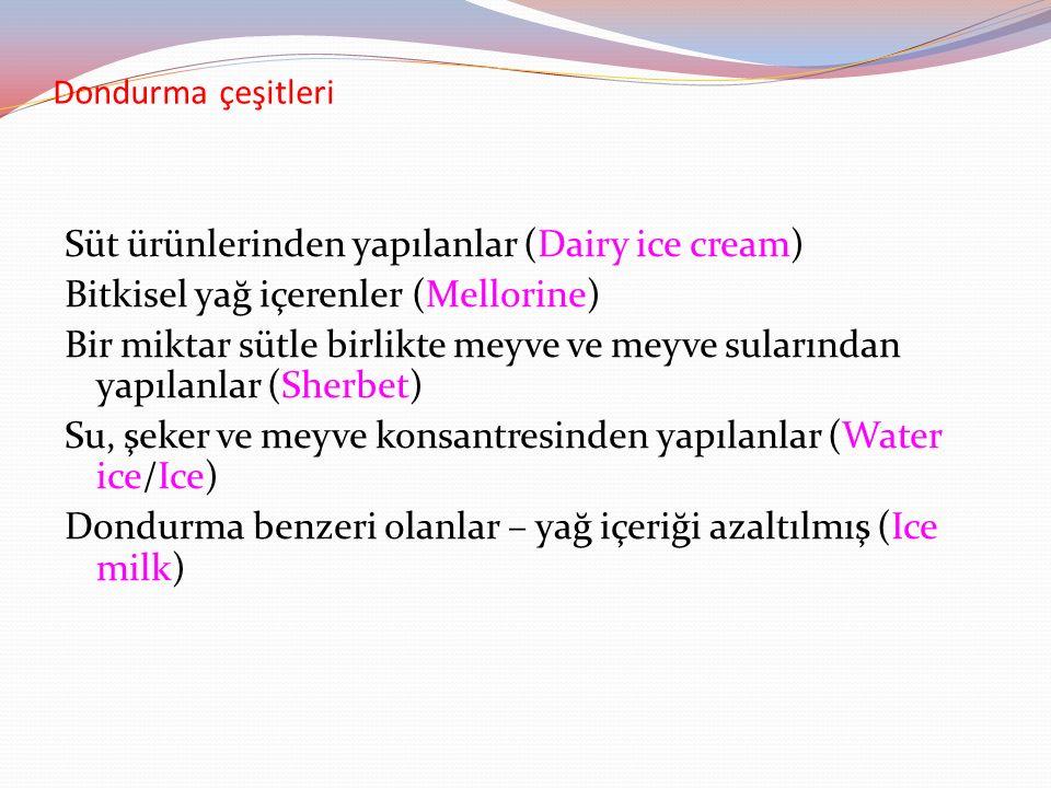 Dondurma çeşitleri Süt ürünlerinden yapılanlar (Dairy ice cream) Bitkisel yağ içerenler (Mellorine) Bir miktar sütle birlikte meyve ve meyve sularında