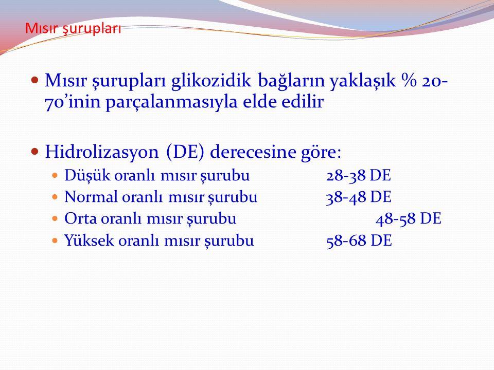 Mısır şurupları Mısır şurupları glikozidik bağların yaklaşık % 20- 70'inin parçalanmasıyla elde edilir Hidrolizasyon (DE) derecesine göre: Düşük oranl