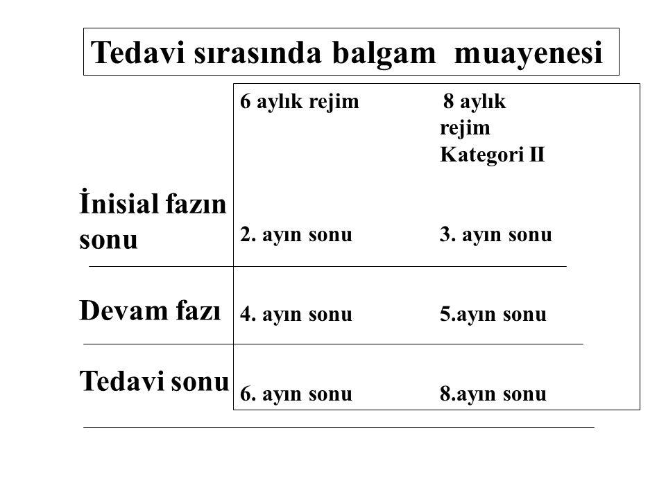 Tedavi sırasında balgam muayenesi İnisial fazın sonu Devam fazı Tedavi sonu 6 aylık rejim 8 aylık rejim Kategori II 2. ayın sonu3. ayın sonu 4. ayın s