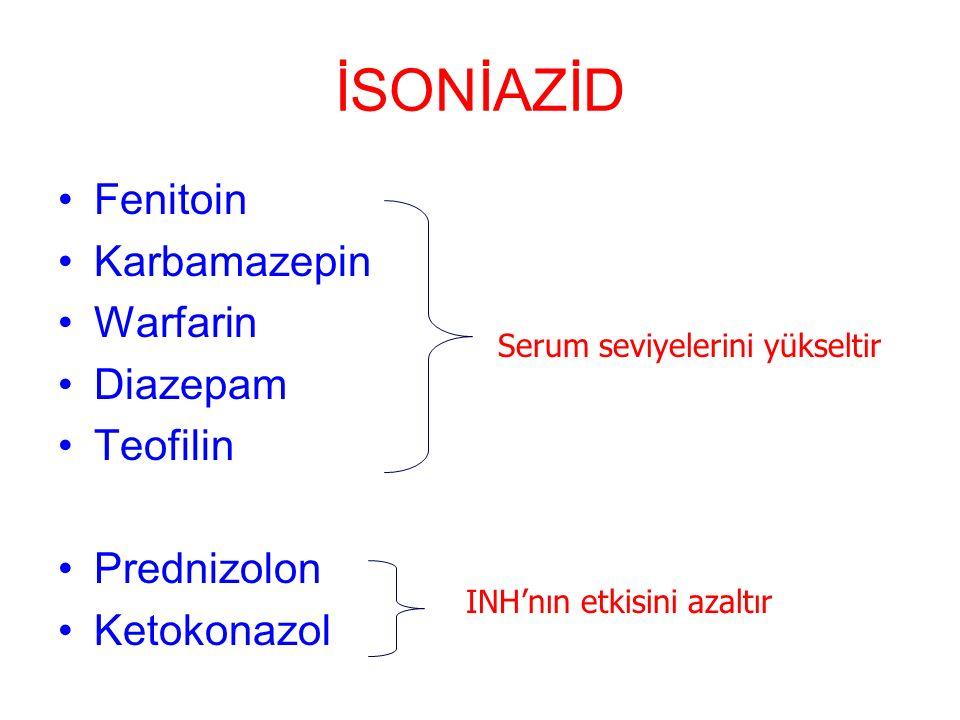 İSONİAZİD Fenitoin Karbamazepin Warfarin Diazepam Teofilin Prednizolon Ketokonazol Serum seviyelerini yükseltir INH'nın etkisini azaltır