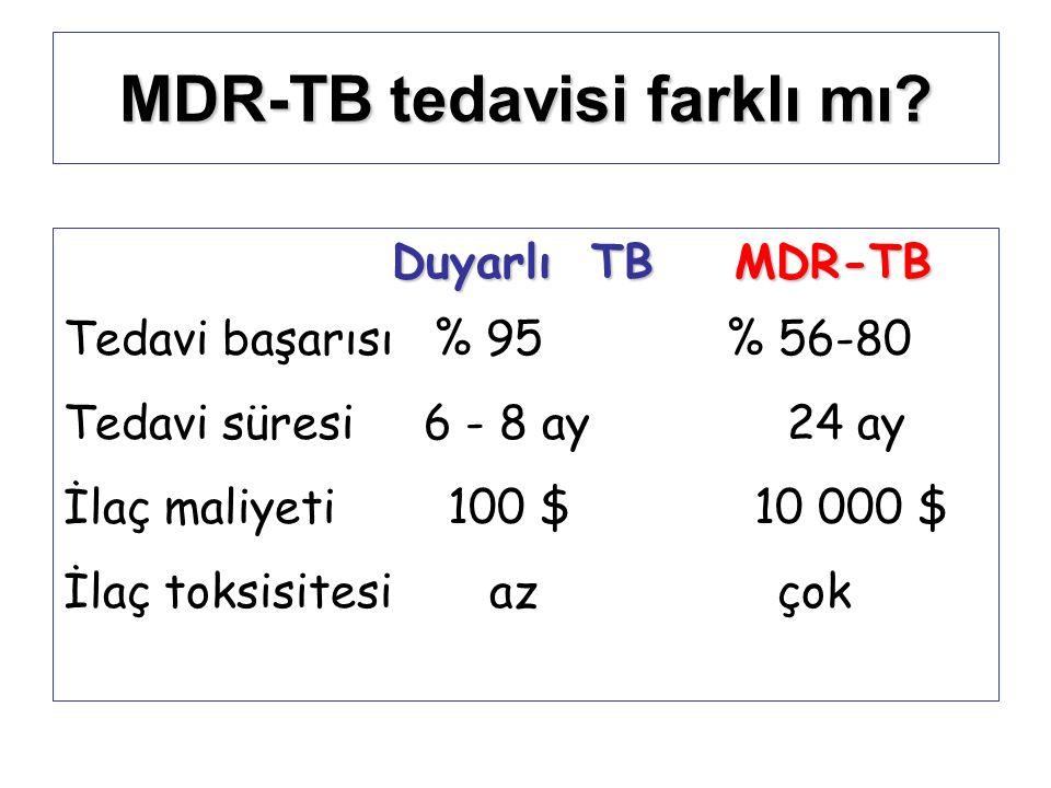 MDR-TB tedavisi farklı mı? Duyarlı TB MDR-TB Tedavi başarısı % 95 % 56-80 Tedavi süresi 6 - 8 ay 24 ay İlaç maliyeti 100 $ 10 000 $ İlaç toksisitesi a