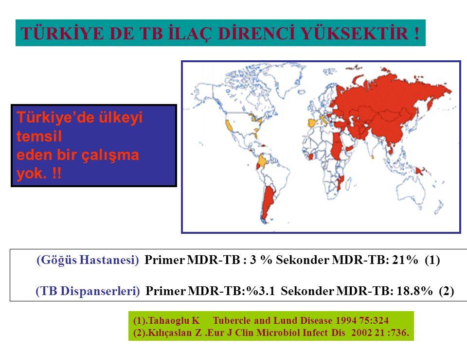 (1).Tahaoglu K Tubercle and Lund Disease 1994 75:324 (2).Kılıçaslan Z.Eur J Clin Microbiol Infect Dis 2002 21 :736. (Göğüs Hastanesi) Primer MDR-TB :