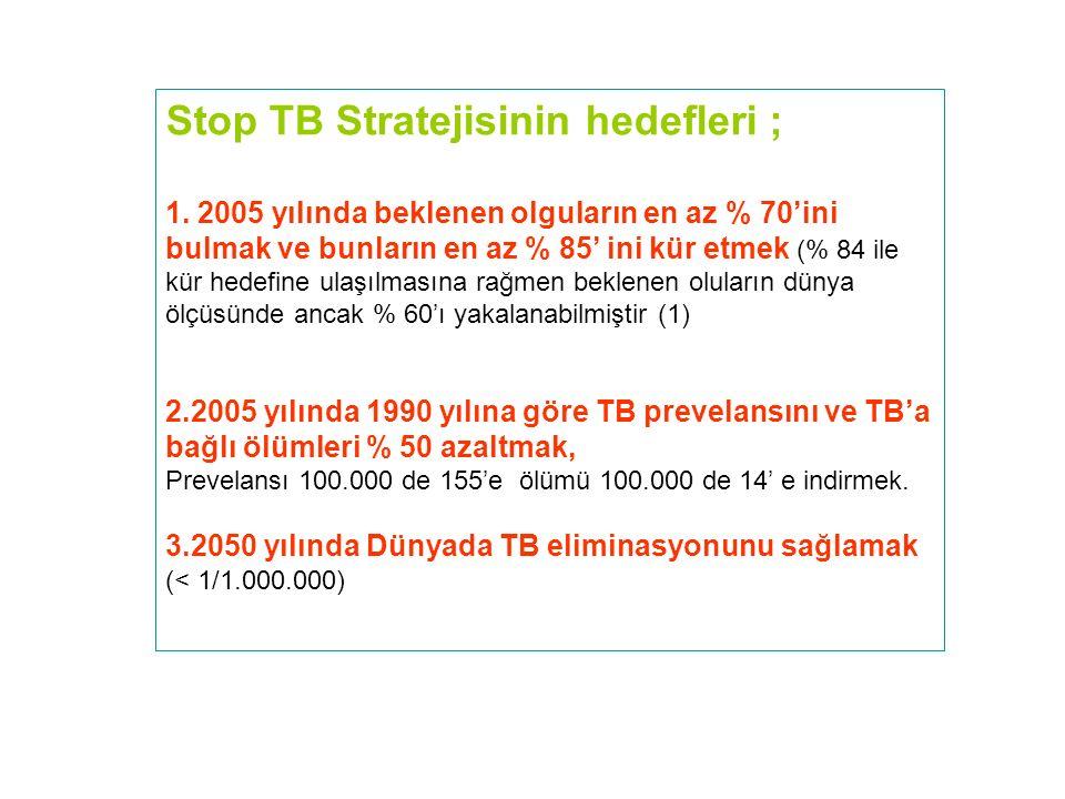 Stop TB Stratejisinin hedefleri ; 1. 2005 yılında beklenen olguların en az % 70'ini bulmak ve bunların en az % 85' ini kür etmek (% 84 ile kür hedefin