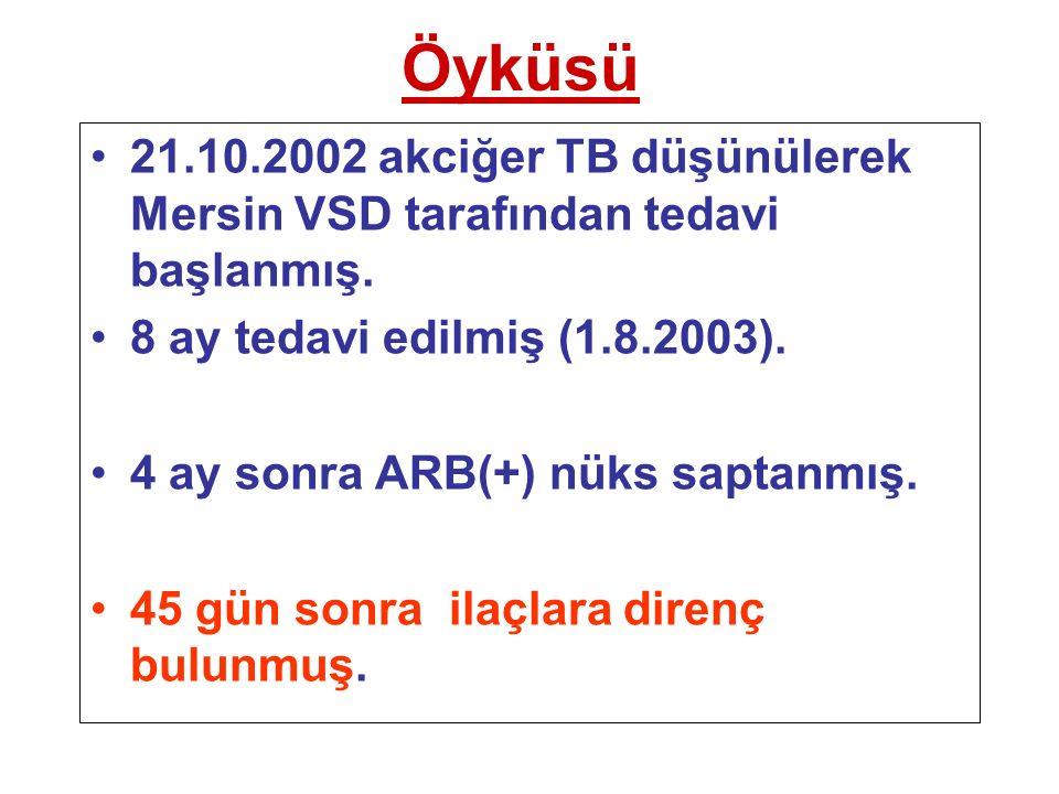 Öyküsü 21.10.2002 akciğer TB düşünülerek Mersin VSD tarafından tedavi başlanmış. 8 ay tedavi edilmiş (1.8.2003). 4 ay sonra ARB(+) nüks saptanmış. 45