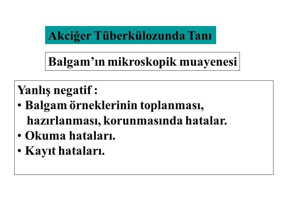 Akciğer Tüberkülozunda Tanı Balgam'ın mikroskopik muayenesi Yanlış negatif : Balgam örneklerinin toplanması, hazırlanması, korunmasında hatalar. Okuma