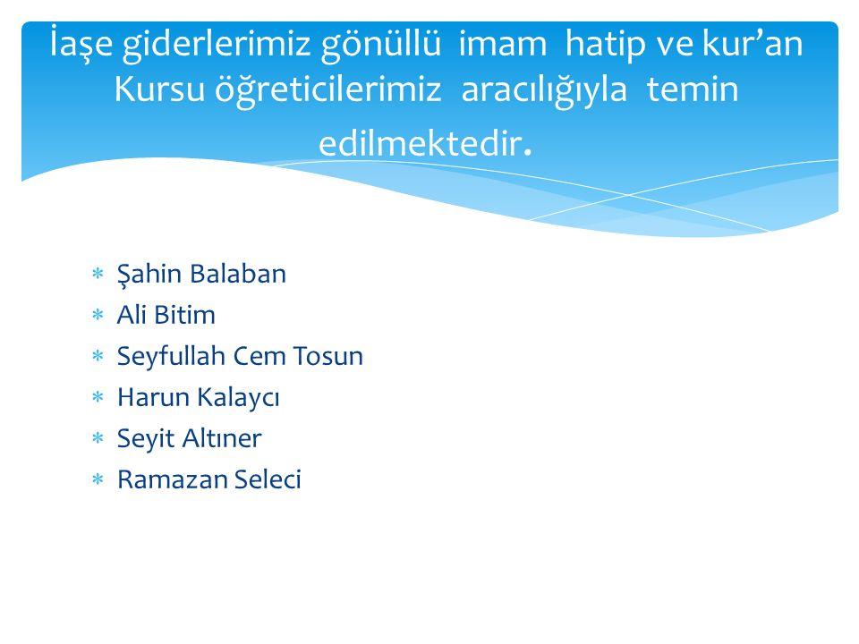  Şahin Balaban  Ali Bitim  Seyfullah Cem Tosun  Harun Kalaycı  Seyit Altıner  Ramazan Seleci İaşe giderlerimiz gönüllü imam hatip ve kur'an Kurs