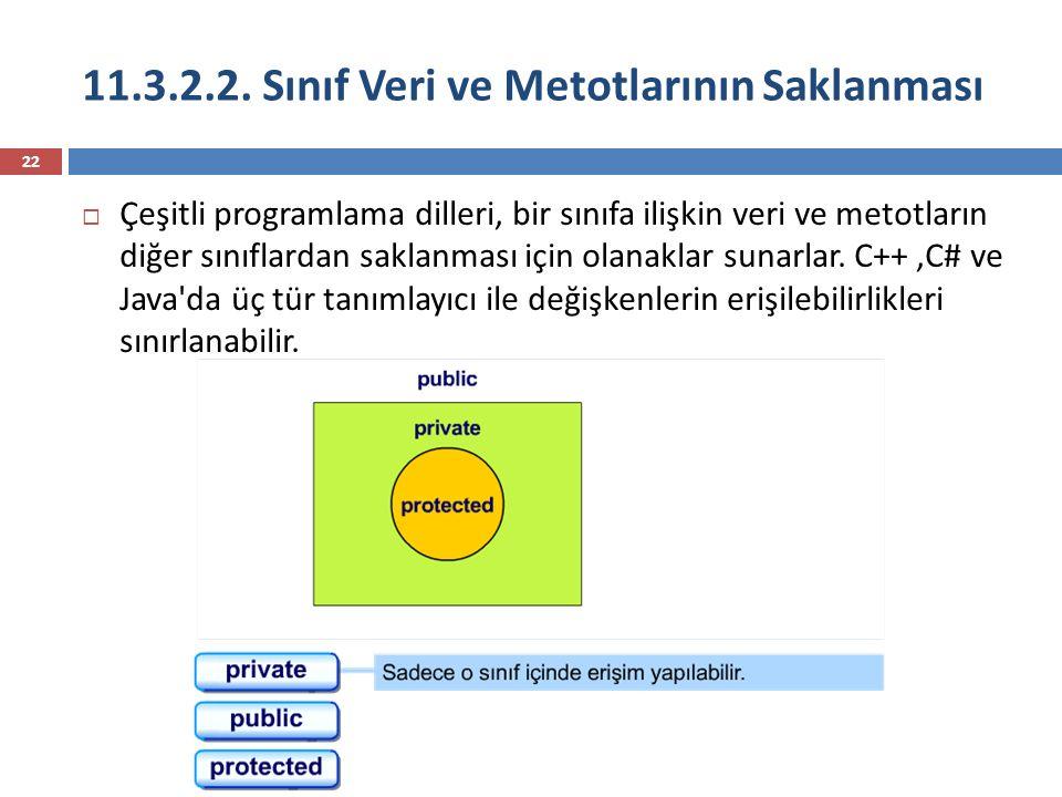11.3.2.2. Sınıf Veri ve Metotlarının Saklanması 22  Çeşitli programlama dilleri, bir sınıfa ilişkin veri ve metotların diğer sınıflardan saklanması i