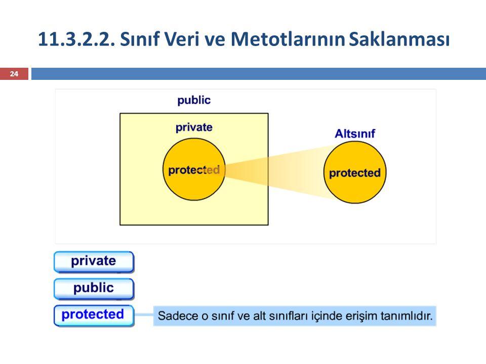 11.3.2.2. Sınıf Veri ve Metotlarının Saklanması 24