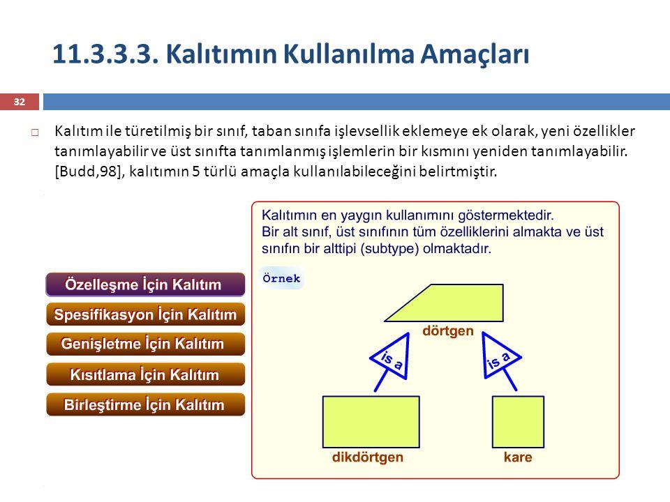 11.3.3.3. Kalıtımın Kullanılma Amaçları 32  Kalıtım ile türetilmiş bir sınıf, taban sınıfa işlevsellik eklemeye ek olarak, yeni özellikler tanımlayab