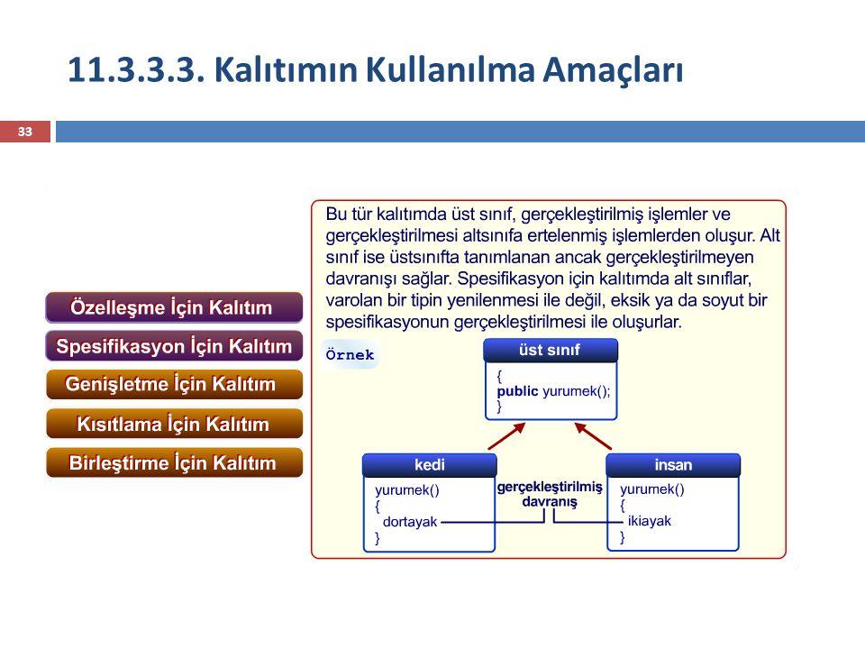 11.3.3.3. Kalıtımın Kullanılma Amaçları 33