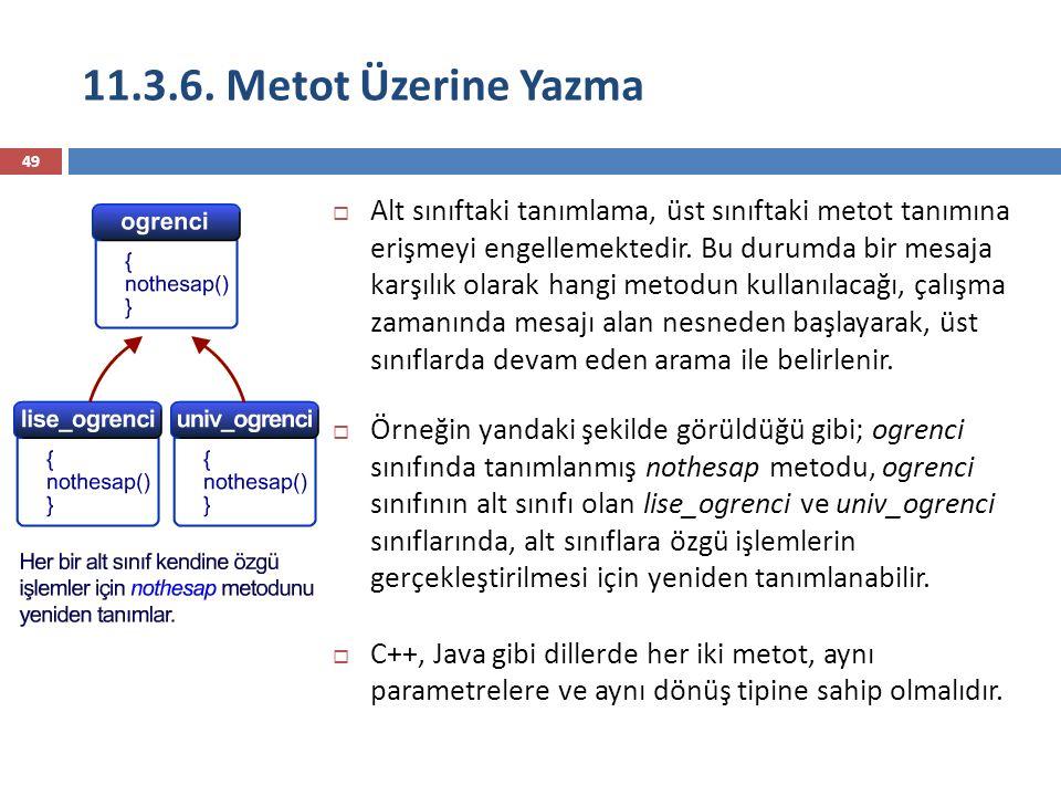 11.3.6. Metot Üzerine Yazma 49  Alt sınıftaki tanımlama, üst sınıftaki metot tanımına erişmeyi engellemektedir. Bu durumda bir mesaja karşılık olarak