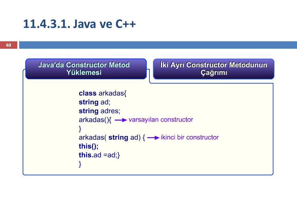 11.4.3.1. Java ve C++ 63