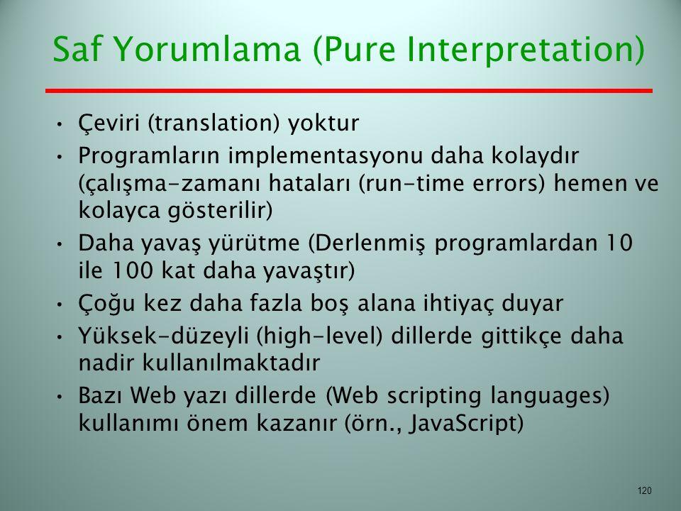 Saf Yorumlama (Pure Interpretation) Çeviri (translation) yoktur Programların implementasyonu daha kolaydır (çalışma-zamanı hataları (run-time errors)