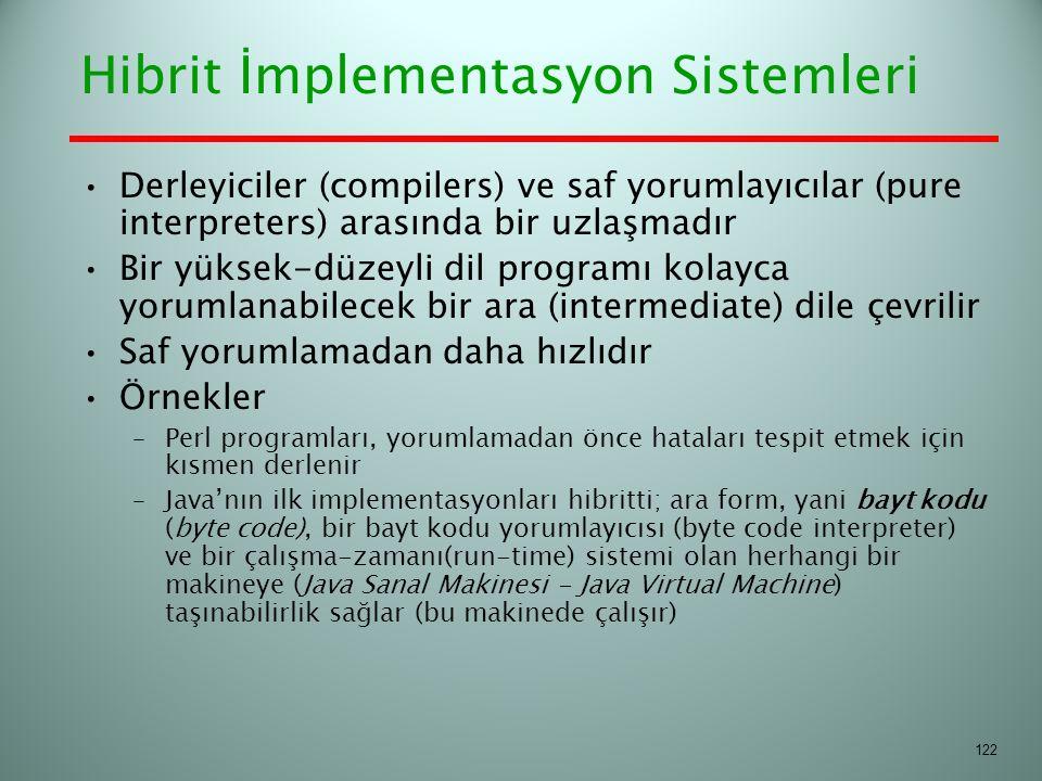 Hibrit İmplementasyon Sistemleri Derleyiciler (compilers) ve saf yorumlayıcılar (pure interpreters) arasında bir uzlaşmadır Bir yüksek-düzeyli dil pro
