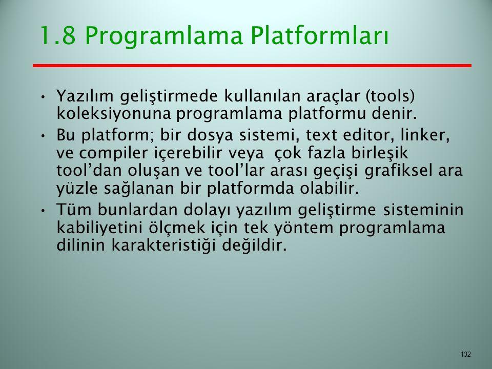 1.8 Programlama Platformları Yazılım geliştirmede kullanılan araçlar (tools) koleksiyonuna programlama platformu denir. Bu platform; bir dosya sistemi