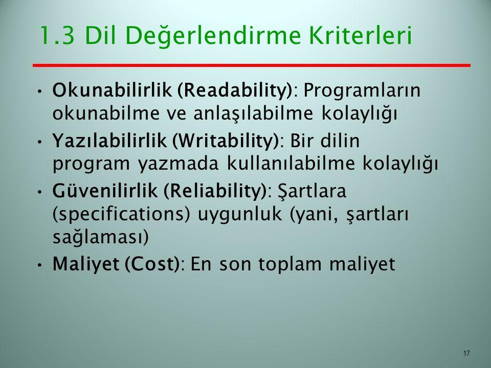 1.3 Dil Değerlendirme Kriterleri Okunabilirlik (Readability): Programların okunabilme ve anlaşılabilme kolaylığı Yazılabilirlik (Writability): Bir dil