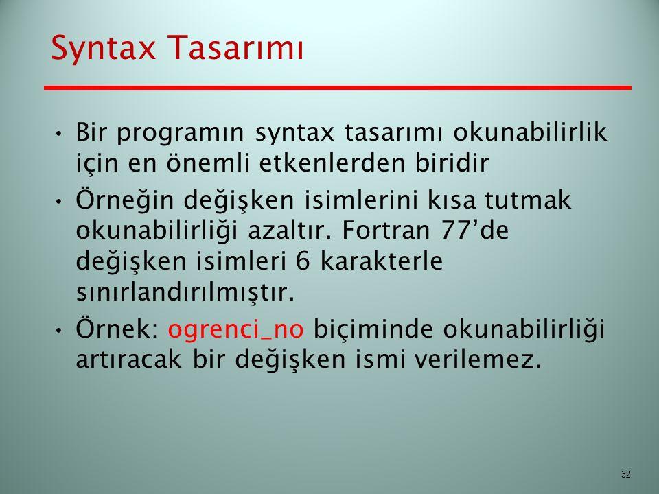 Syntax Tasarımı Bir programın syntax tasarımı okunabilirlik için en önemli etkenlerden biridir Örneğin değişken isimlerini kısa tutmak okunabilirliği