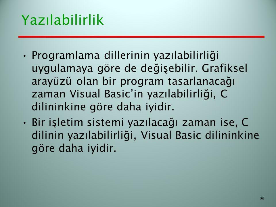 Yazılabilirlik Programlama dillerinin yazılabilirliği uygulamaya göre de değişebilir. Grafiksel arayüzü olan bir program tasarlanacağı zaman Visual Ba