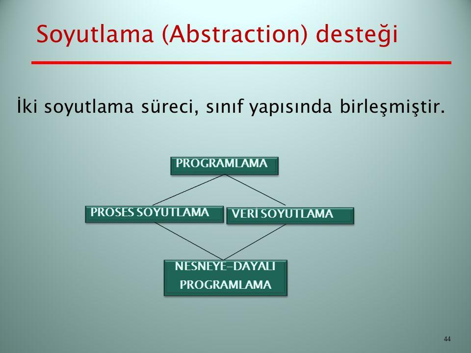 PROGRAMLAMA NESNEYE-DAYALI PROGRAMLAMA NESNEYE-DAYALI PROGRAMLAMA PROSES SOYUTLAMA VERİ SOYUTLAMA İki soyutlama süreci, sınıf yapısında birleşmiştir.