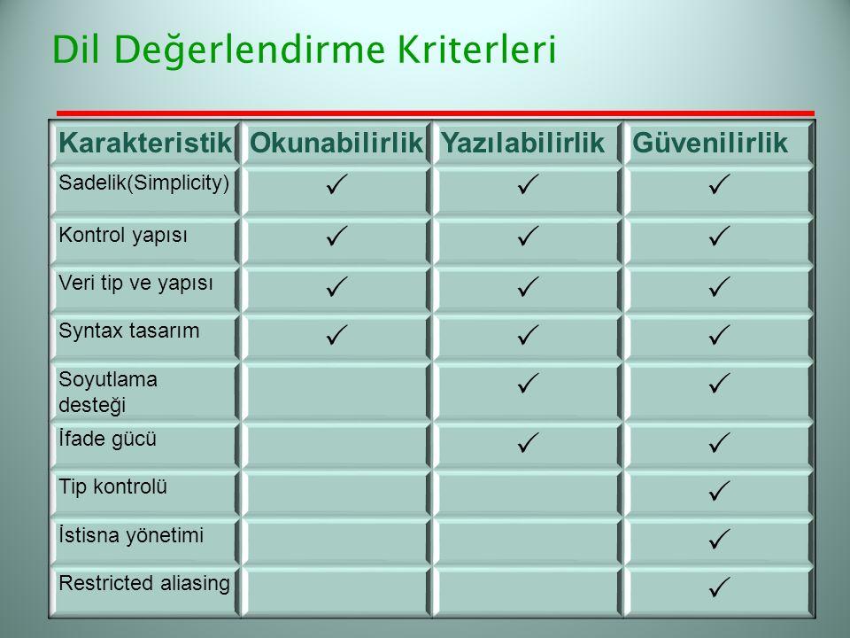 Dil Değerlendirme Kriterleri 48