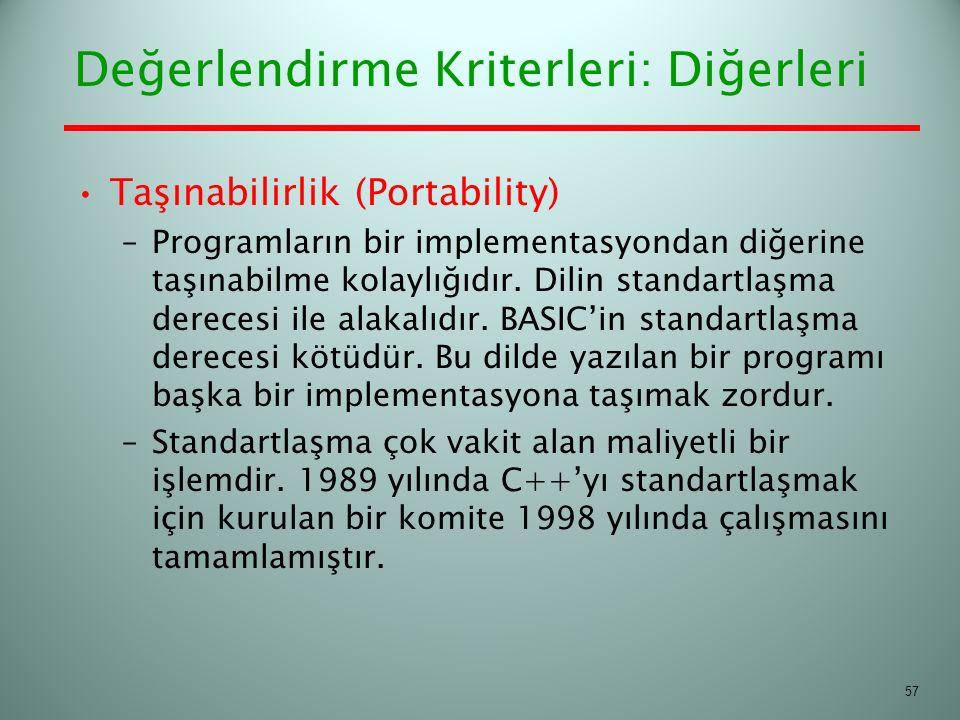 Değerlendirme Kriterleri: Diğerleri Taşınabilirlik (Portability) –Programların bir implementasyondan diğerine taşınabilme kolaylığıdır. Dilin standart