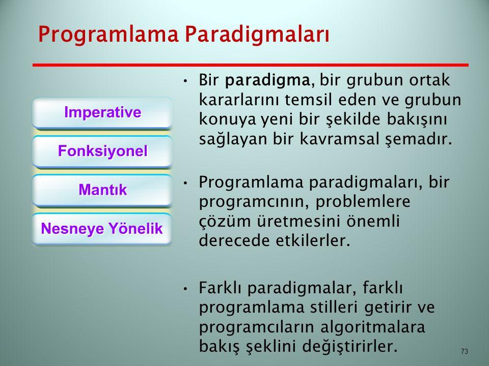 Programlama Paradigmaları Bir paradigma, bir grubun ortak kararlarını temsil eden ve grubun konuya yeni bir şekilde bakışını sağlayan bir kavramsal şe