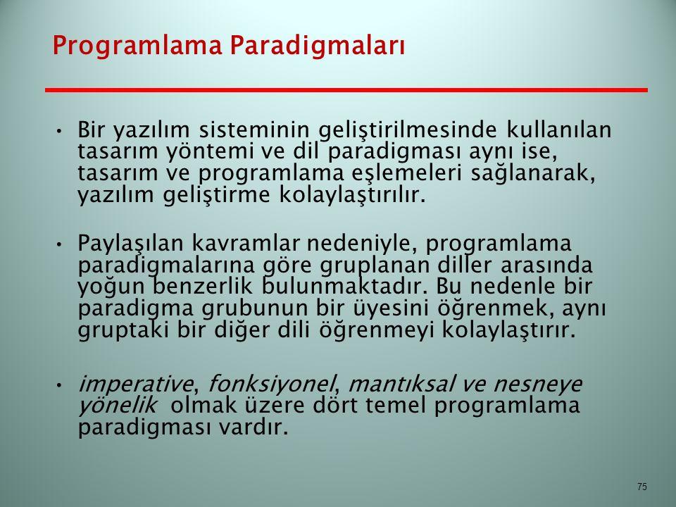 Programlama Paradigmaları Bir yazılım sisteminin geliştirilmesinde kullanılan tasarım yöntemi ve dil paradigması aynı ise, tasarım ve programlama eşle