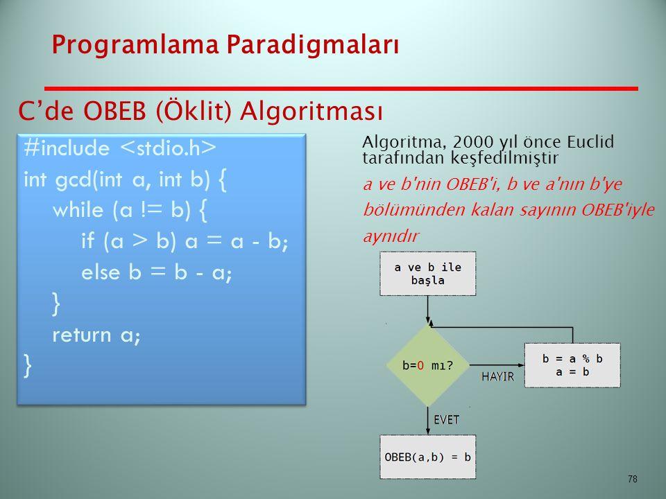 C'de OBEB (Öklit) Algoritması #include int gcd(int a, int b) { while (a != b) { if (a > b) a = a - b; else b = b - a; } return a; } #include int gcd(i