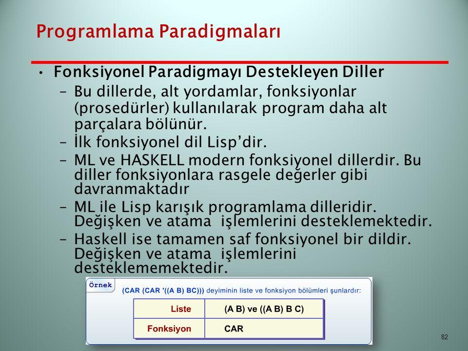 Programlama Paradigmaları Fonksiyonel Paradigmayı Destekleyen Diller –Bu dillerde, alt yordamlar, fonksiyonlar (prosedürler) kullanılarak program daha
