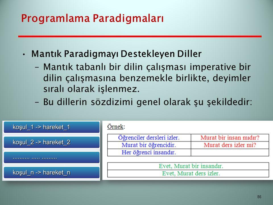 Programlama Paradigmaları Mantık Paradigmayı Destekleyen Diller –Mantık tabanlı bir dilin çalışması imperative bir dilin çalışmasına benzemekle birlik