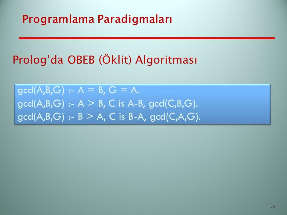 Programlama Paradigmaları gcd(A,B,G) :- A = B, G = A. gcd(A,B,G) :- A > B, C is A-B, gcd(C,B,G). gcd(A,B,G) :- B > A, C is B-A, gcd(C,A,G). gcd(A,B,G)