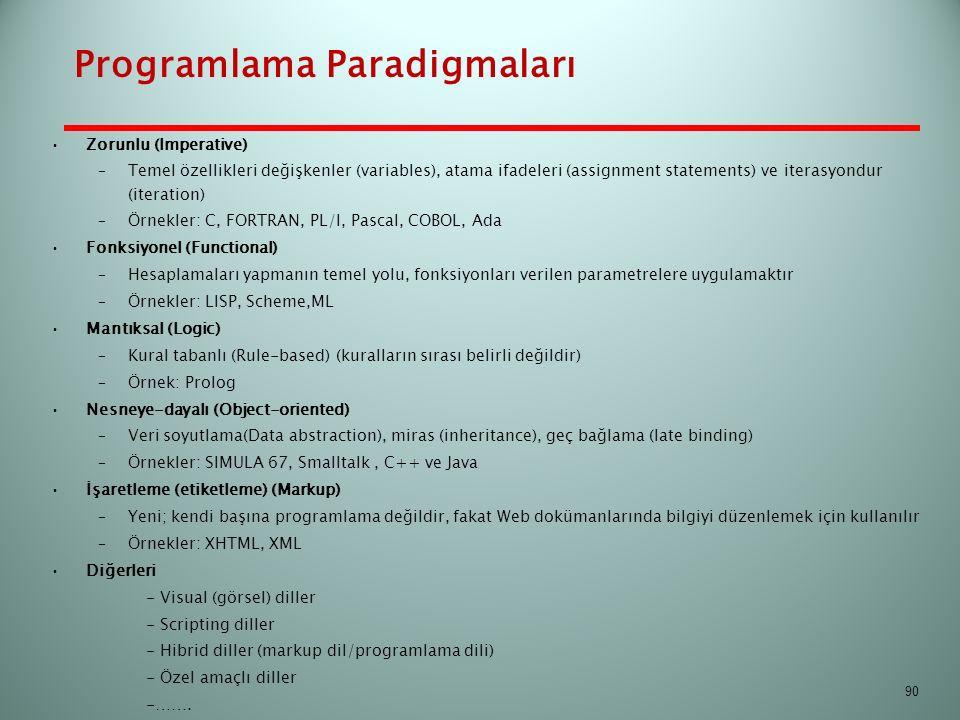Programlama Paradigmaları Zorunlu (Imperative) –Temel özellikleri değişkenler (variables), atama ifadeleri (assignment statements) ve iterasyondur (it