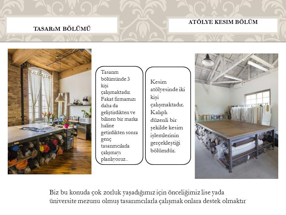 ANNE – KıZ KOMBINI 2 Abiye elbise krep kumaştan kuplu balık model çalışılmıştır.