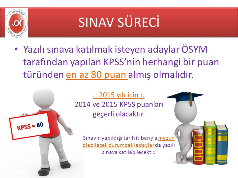 Yazılı sınava katılmak isteyen adaylar ÖSYM tarafından yapılan KPSS'nin herhangi bir puan türünden en az 80 puan almış olmalıdır.