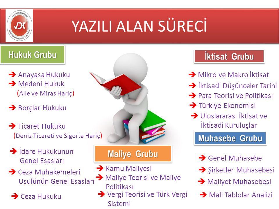 YAZILI ALAN SÜRECİ Hukuk Grubu  Ticaret Hukuku ( Deniz Ticareti ve Sigorta Hariç ) İktisat Grubu  Mikro ve Makro İktisat  İktisadi Düşünceler Tarihi  Para Teorisi ve Politikası  Türkiye Ekonomisi  Uluslararası İktisat ve İktisadi Kuruluşlar Muhasebe Grubu  Genel Muhasebe  Şirketler Muhasebesi  Maliyet Muhasebesi  Mali Tablolar Analizi Maliye Grubu  Kamu Maliyesi  Maliye Teorisi ve Maliye Politikası  Vergi Teorisi ve Türk Vergi Sistemi  İdare Hukukunun Genel Esasları  Ceza Muhakemeleri Usulünün Genel Esasları  Ceza Hukuku  Anayasa Hukuku  Medeni Hukuk ( Aile ve Miras Hariç )  Borçlar Hukuku