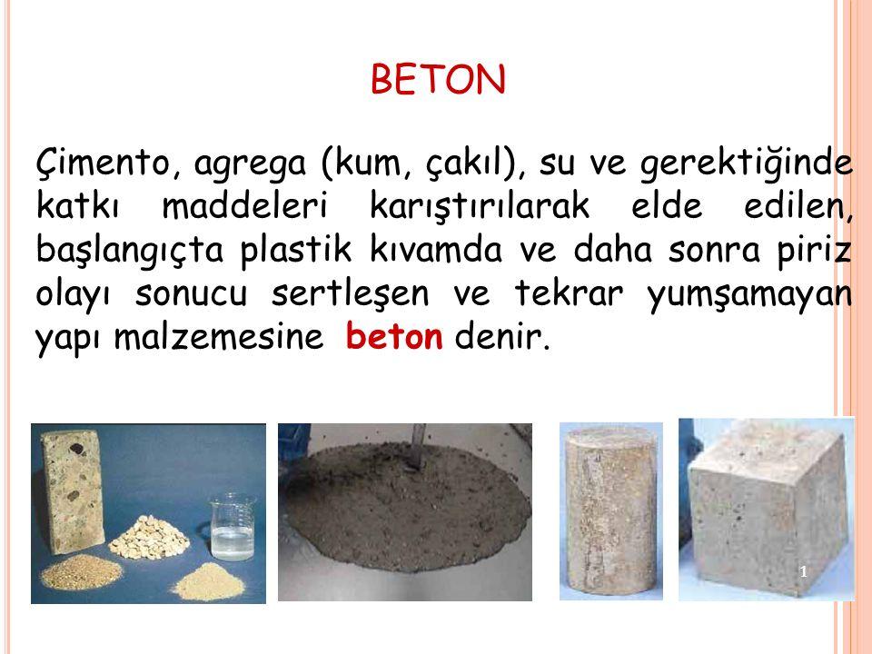 BETON Çimento, agrega (kum, çakıl), su ve gerektiğinde katkı maddeleri karıştırılarak elde edilen, başlangıçta plastik kıvamda ve daha sonra piriz ola