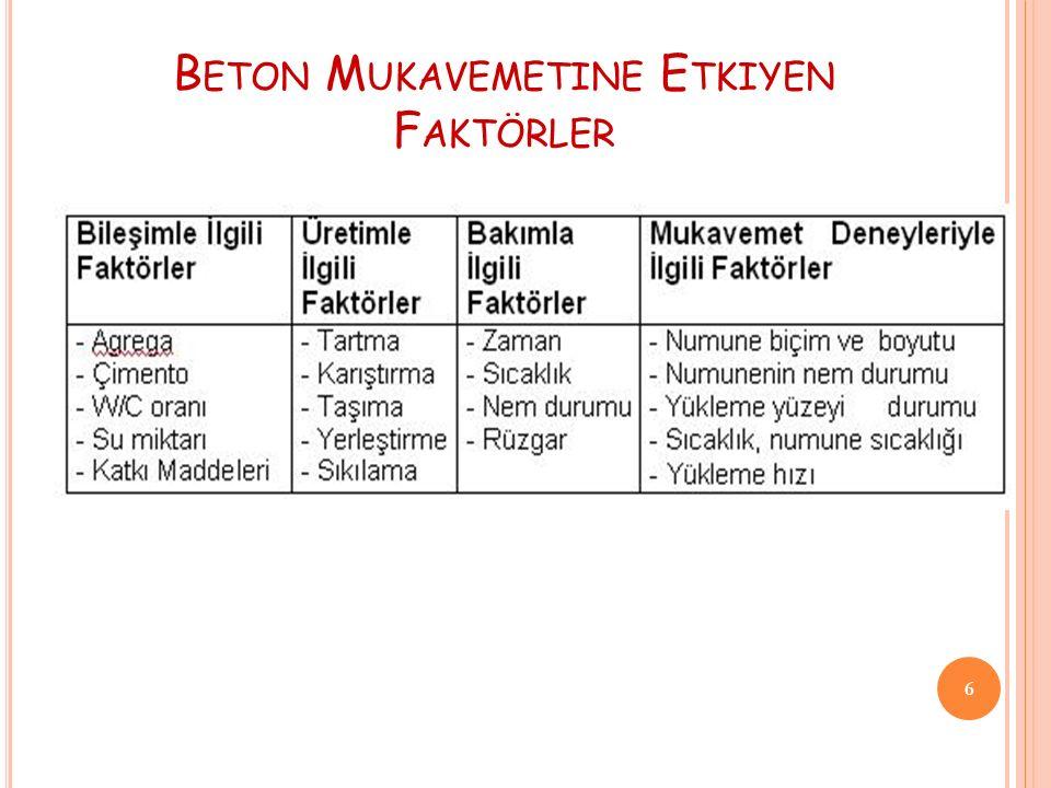 B ETON M UKAVEMETINE E TKIYEN F AKTÖRLER 6