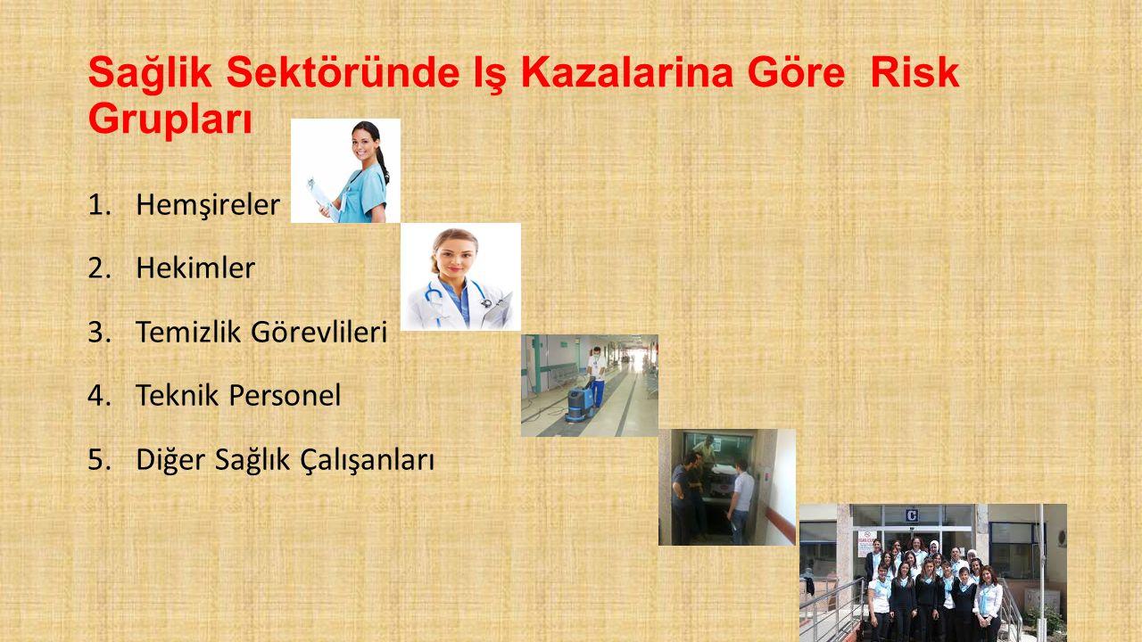 Sağlik Sektöründe Iş Kazalarina Göre Risk Grupları 1.Hemşireler 2.Hekimler 3.Temizlik Görevlileri 4.Teknik Personel 5.Diğer Sağlık Çalışanları