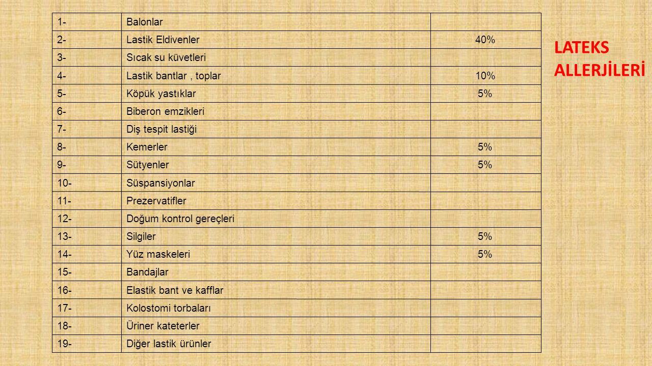 Diğer lastik ürünler19- Üriner kateterler18- Kolostomi torbaları17- Elastik bant ve kafflar16- Bandajlar15- 5%Yüz maskeleri14- 5%Silgiler13- Doğum kontrol gereçleri12- Prezervatifler11- Süspansiyonlar10- 5%Sütyenler9- 5%Kemerler8- Diş tespit lastiği7- Biberon emzikleri6- 5%Köpük yastıklar5- 10%Lastik bantlar, toplar4- Sıcak su küvetleri3- 40%Lastik Eldivenler2- Balonlar1- LATEKS ALLERJİLERİ
