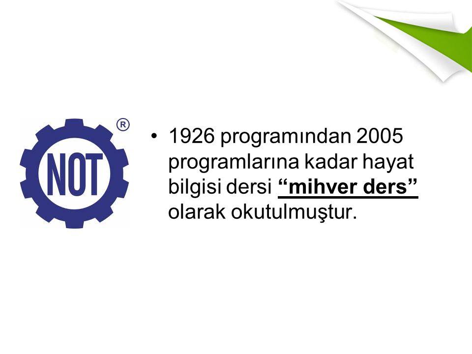 1926 programından 2005 programlarına kadar hayat bilgisi dersi mihver ders olarak okutulmuştur.