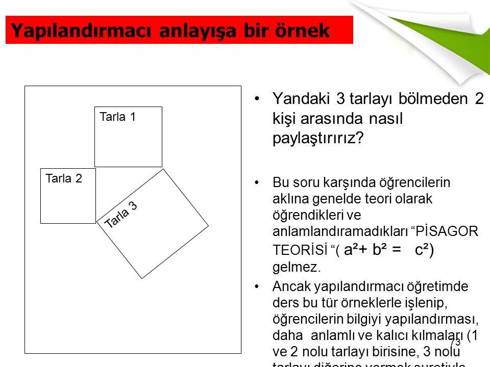 Yapılandırmacı anlayışa bir örnek Yandaki 3 tarlayı bölmeden 2 kişi arasında nasıl paylaştırırız.