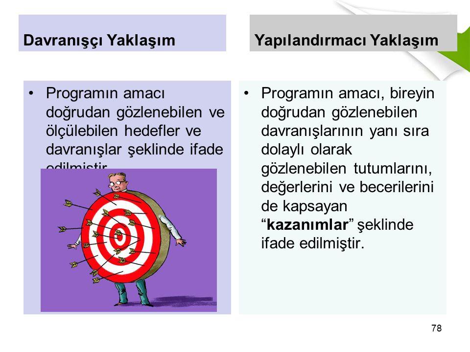 Davranışçı Yaklaşım Programın amacı doğrudan gözlenebilen ve ölçülebilen hedefler ve davranışlar şeklinde ifade edilmiştir.
