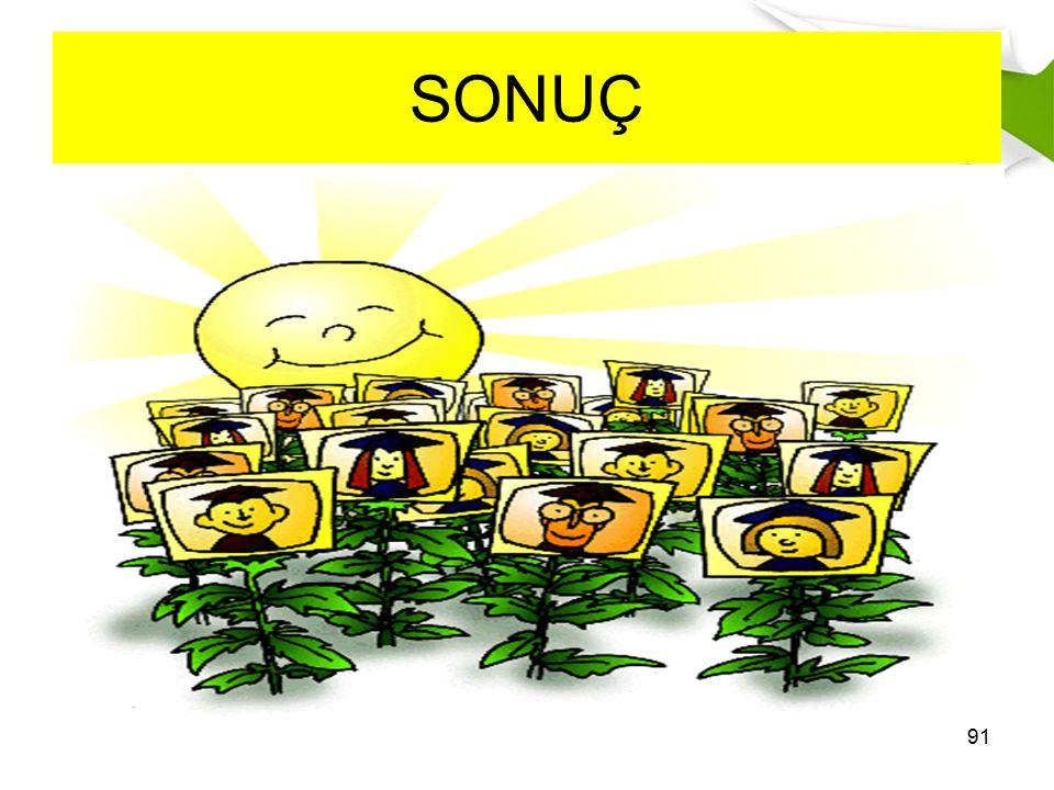 SONUÇ 91