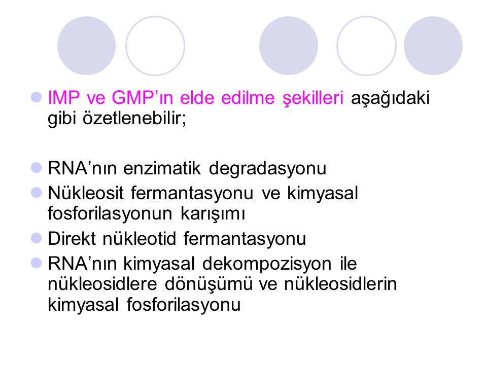 IMP ve GMP'ın elde edilme şekilleri aşağıdaki gibi özetlenebilir; RNA'nın enzimatik degradasyonu Nükleosit fermantasyonu ve kimyasal fosforilasyonun k
