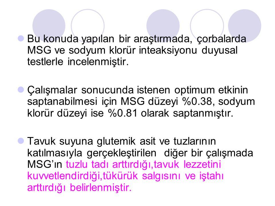 Bu konuda yapılan bir araştırmada, çorbalarda MSG ve sodyum klorür inteaksiyonu duyusal testlerle incelenmiştir. Çalışmalar sonucunda istenen optimum